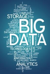 Word Cloud Big Data