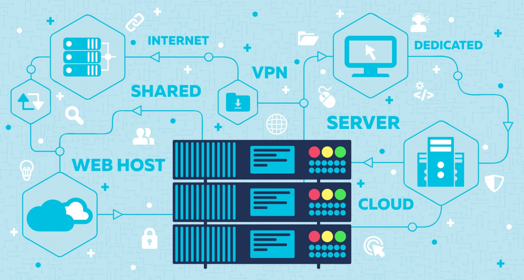 What Kind of Hosting is best for your Clients? - TD Web Services